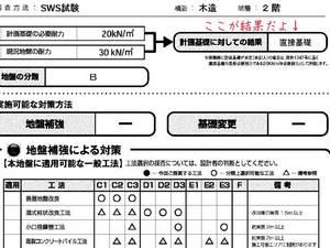 yokosukashi-sinchiku-ikkodate-tukuihma-a-jiban2.jpg