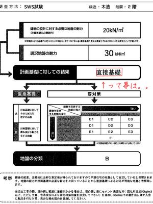 kamakura-tamanawa-t-jibanchousakekka.jpg