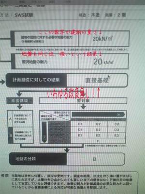 藤沢市鵠沼地盤調査結果!の巻