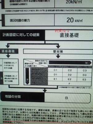 横浜市金沢区地盤調査結果の予測