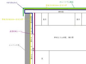 yokosukashi-nobi-kenchikuka-jyosei-s2.jpg