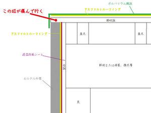 yokosukashi-nobi-kenchikuka-jyosei-s3.jpg