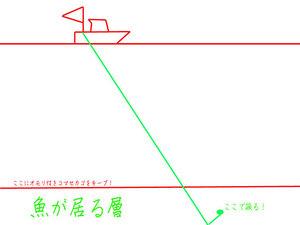 hashirimizu-aji-tsuti-huchou4.jpg