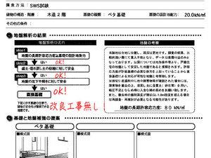 yokohamashi-isogo-s-jibanchousa3.jpg