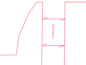 miurashi-hasseimachi-wada-shikichi-chousa7.jpg