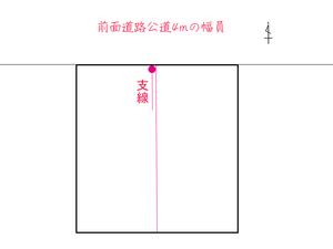 tochi-kounyuu-shikichi-bunkatsu5.jpg