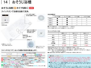 yokushitsu-jidou-seisou2.jpg