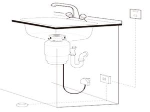 リーズナブルなシステムキッチンでも、ディポーザーは導入出来る?