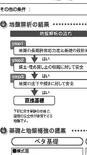 hayamamachi-nagae-s-jibanchousa-kekka2.jpg