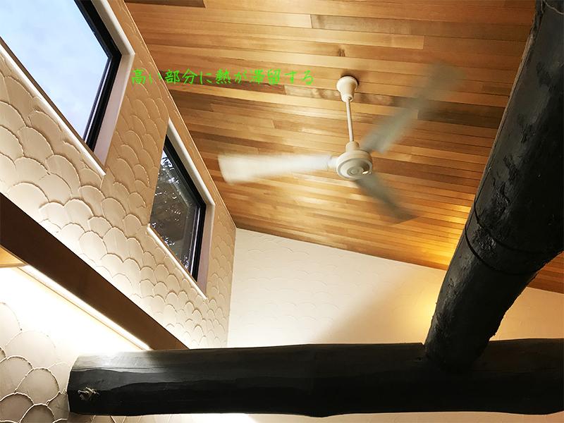 ファン シーリング 勾配 天井